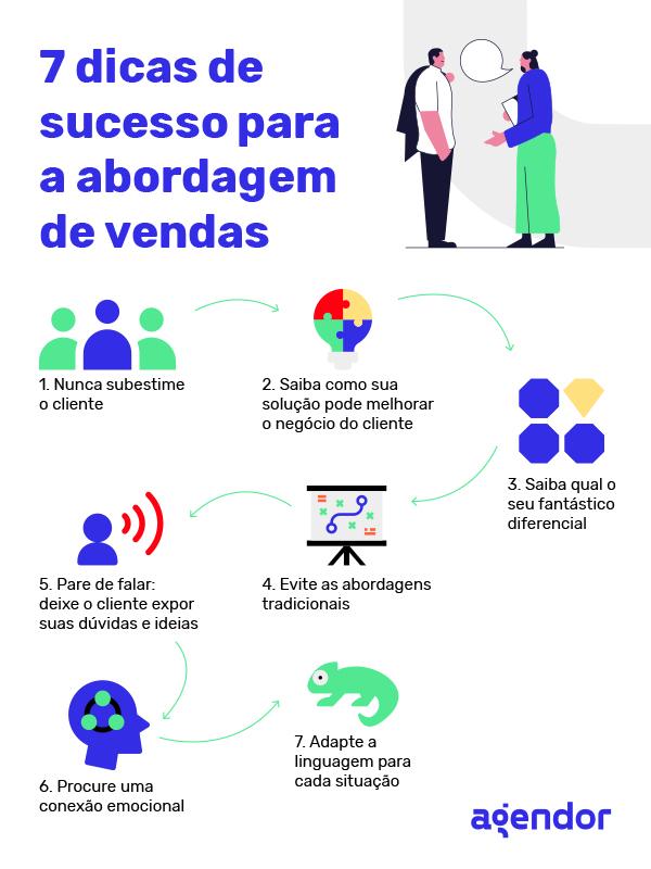 dicas de sucesso para a abordagem de vendas