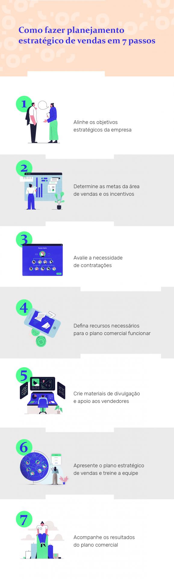 planejamento-estrategico-7-passos