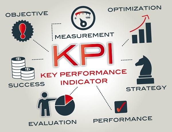 KPIs - Indicadores Chave de Performance servem para medir a eficiência da sua estratégia.