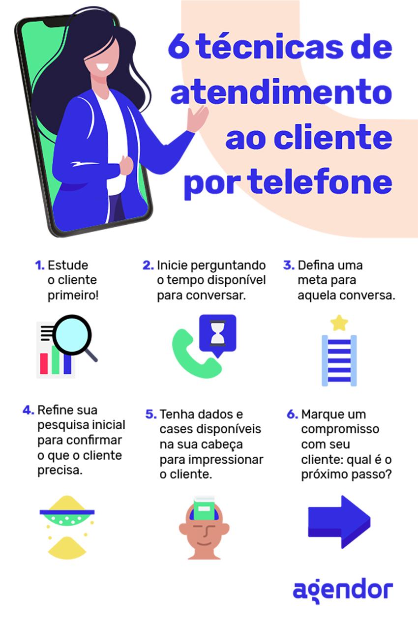 6 técnicas de atendimento ao cliente por telefone