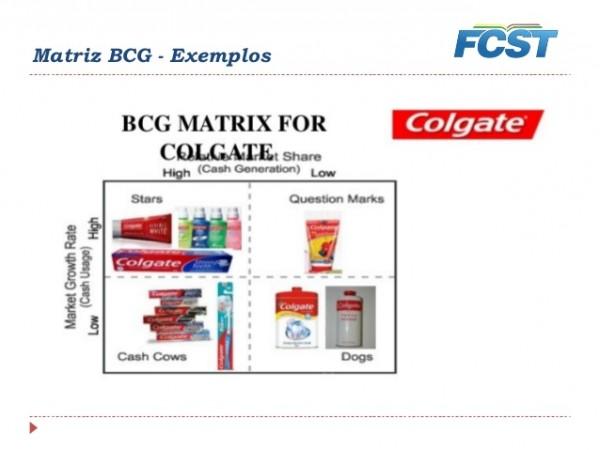 matriz BCG exemplo
