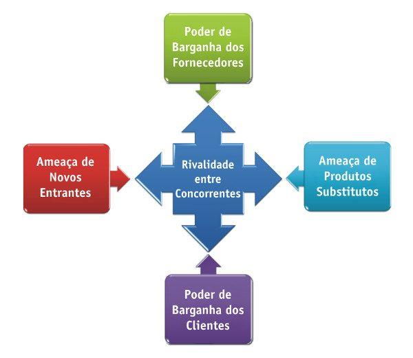 planejamento estratégico metas e objetivos