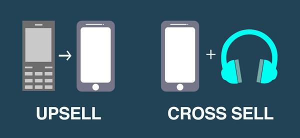 upselling-e-cross-selling