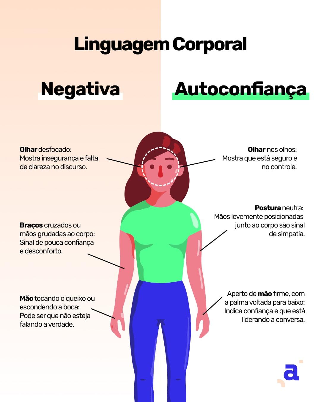 linguagem corporal no trabalho