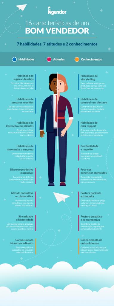 16 características de um bom vendedor