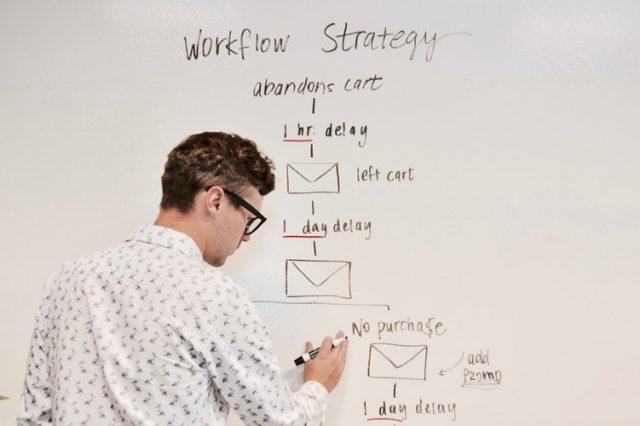 o-que-faz-gestor-marketing-vendas
