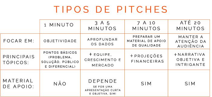 pitch de vendas exemplo