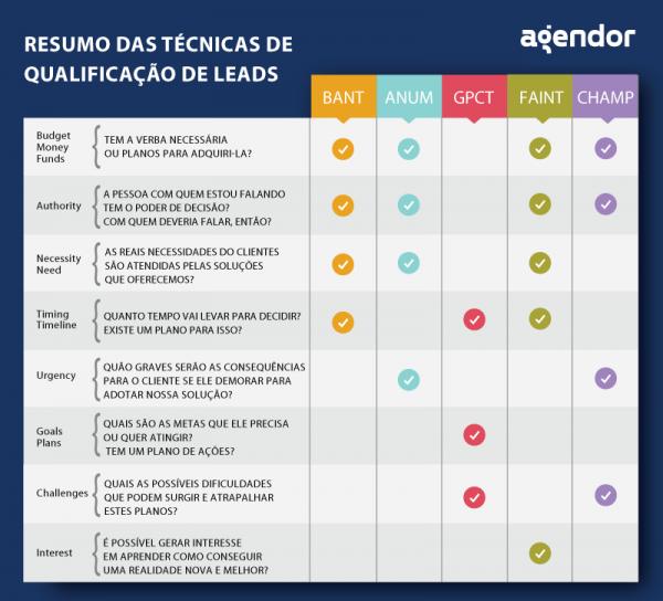 Vendas_consultivas