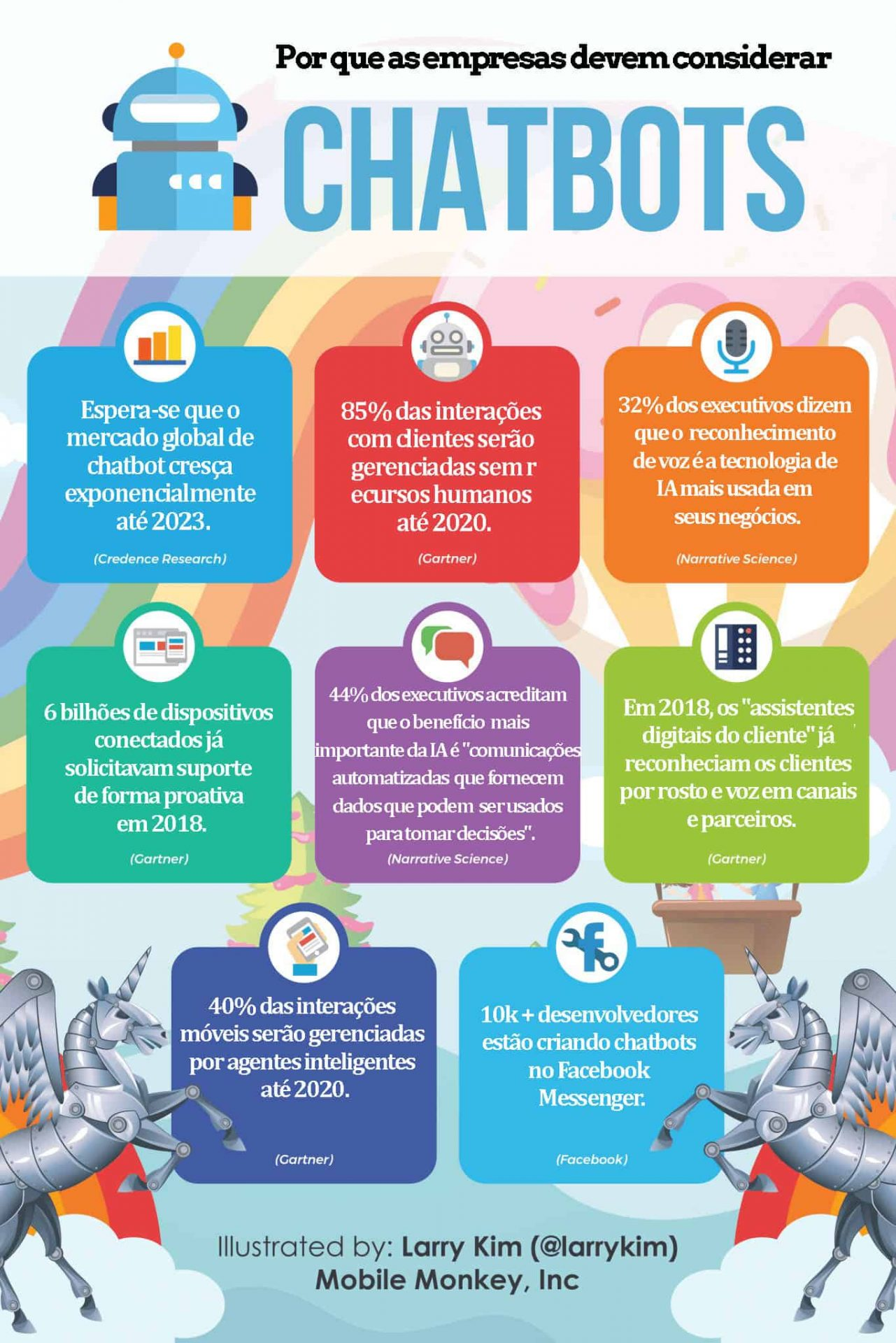 infografico-leads-chatbot