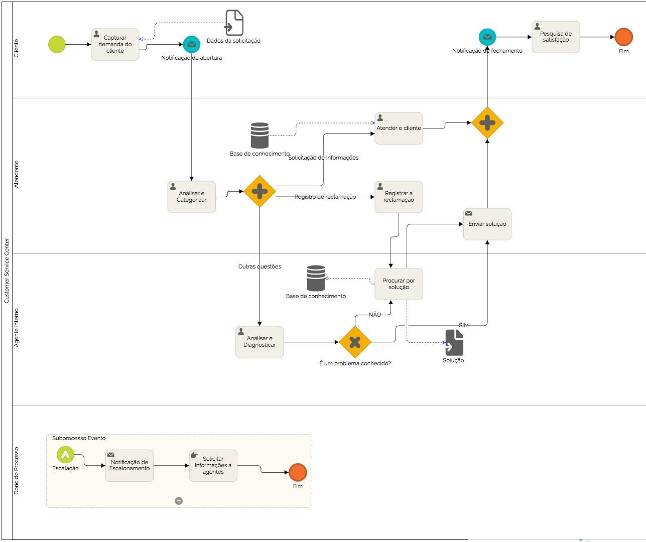 fluxograma-de-atendimento-ao-cliente-01