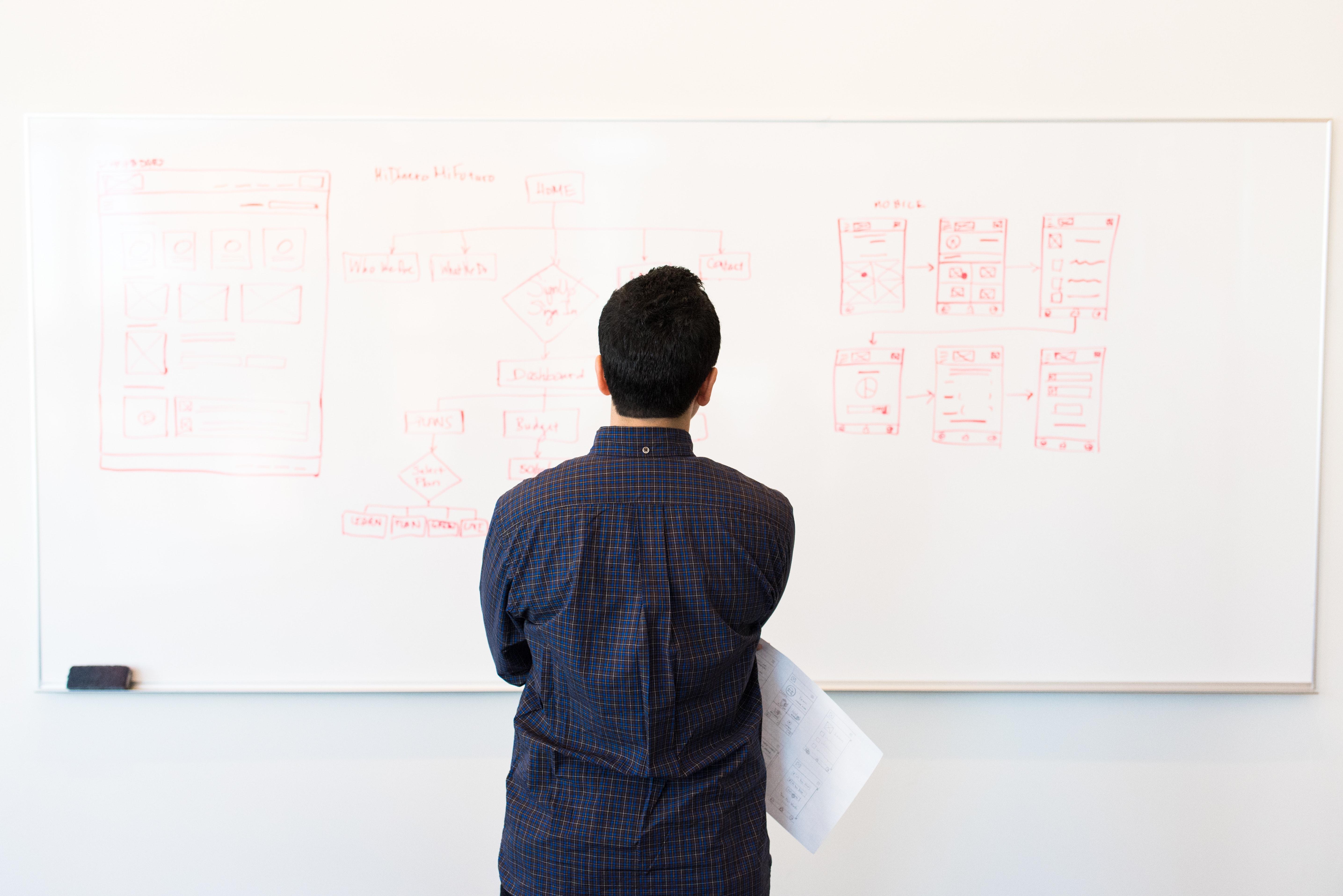 planejamento-de-vendas-2021