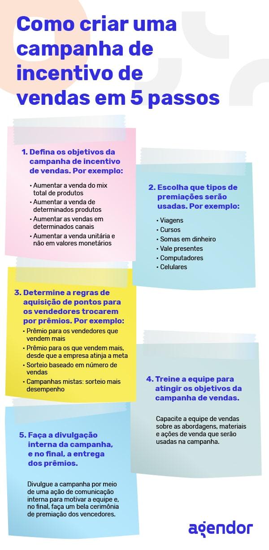 Como-criar-uma-campanha-de-incentivo-de-vendas-em-5-passos_V2